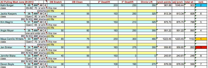 Microsoft Excel-1