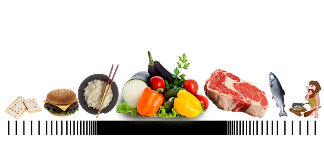 Nutrition_Spectrum