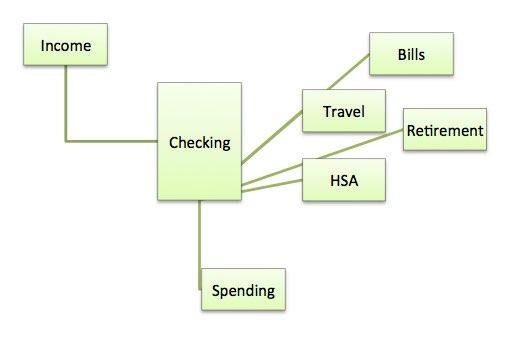 squirrel-money-diagram